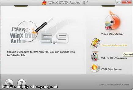 Membuat DVD Video Menggunakan WinX DVD Author
