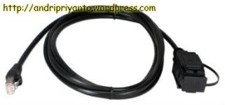 Token ring Sumber: http://www.bestcableforless.com/